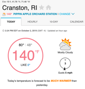 Stay cool (or warm?) in Cranston: Elev 10 ft, 41.76 °N, 71.48 °W  Cranston, RI  1400 PIPPIN APPLE ORCHARD STATION I CHANGE V  TODAY  CALENDAR  HOURLY  10-DAY  2:24 PM EDT on October 2, 2019 (GMT -4) Updated an hour ago  80° 48°  140  °F  Mostly Cloudy  N  3  LIKE 0°  Gusts 5 mph  Today's temperature is forecast to be MUCH WARMER than  yesterday. Stay cool (or warm?) in Cranston