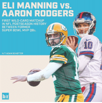 Who ya got???: ELI MANNING VS  AARON RODGERS  FIRST WILD-CARD MATCHUP  IN NFL POSTSEASON HISTORY  BETWEEN FORMER  SUPER BOWL MVP DBs  PACKERS  H/T ADAM SCHEFTER Who ya got???