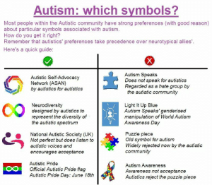 elierlick:  contemporarysnowflake: For the allies (and autistic people) who need it 💙 Important info for Autism Acceptance Month!  : elierlick:  contemporarysnowflake: For the allies (and autistic people) who need it 💙 Important info for Autism Acceptance Month!