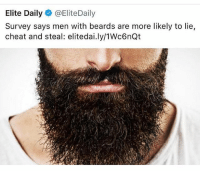 Y'all really just coming for me today huh, first it Tauruses now it's beards y'all just hateful lmao: Elite Daily@EliteDaily  Survey says men with beards are more likely to lie,  cheat and steal: elitedai.ly/1Wc6nQt  er Y'all really just coming for me today huh, first it Tauruses now it's beards y'all just hateful lmao