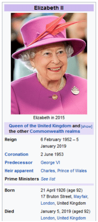 george vi: Elizabeth 11  Elizabeth in 2015  Queen of the United Kingdom and [show]  the other Commonwealth realms  Reign  6 February 1952-5  January 2019  2 June 1953  Coronation  Predecessor George VI  Heir apparent Charles, Prince of Wales  Prime Ministers See list  Born  21 April 1926 (age 92)  17 Bruton Street, Mayfair,  London, United Kingdom  January 5, 2019 (aged 92)  London, United Kingdom  Died