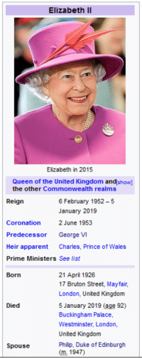 george vi: Elizabeth 1I  Elizabeth in 2015  Queen of the United Kingdom andtshow]  the other Commonwealth realms  Reign  6 February 1952-5  January 2019  2 June 1953  Coronation  Predecessor George Vi  Heir apparent Charles, Prince of Wales  Prime Ministers See list  Born  21 April 1926  17 Bruton Street, Mayfair,  London, United Kingdom  5 January 2019 (age 92)  Buckingham Palace,  Westminster, London  United Kingdom  Philip, Duke of Edinburgh  (m. 1947)  Spouse