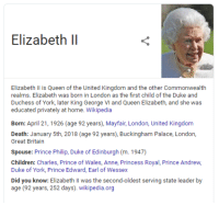 george vi: Elizabeth II  Elizabeth Il is Queen of the United Kingdom and the other Commonwealth  realms. Elizabeth was born in London as the first child of the Duke and  Duchess of York later King George VI and Queen Elizabeth, and she was  educated privately at home. Wikipedia  Born: April 21, 1926 (age 92 years), Mayfair, London, United Kingdom  Death: January 5th, 2018 (age 92 years), Buckingham Palace, London,  Great Britain  Spouse: Prince Philip, Duke of Edinburgh (m. 1947)  Children: Charles, Prince of Wales, Anne, Princess Royal, Prince Andrew,  Duke of York, Prince Edward, Earl of Wessex  Did you know: Elizabeth Il was the second-oldest serving state leader by  age (92 years, 252 days). wikipedia.org
