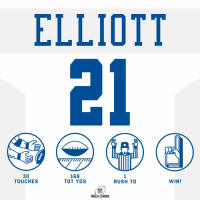 Memes, Nfl, and Good: ELLIOTT  30  TOUCHES  169  TOT YDS  RUSH TD  WIN!  NFL  WILD CARD .@EzekielElliott was eating GOOD tonight. #HaveADay #SEAvsDAL https://t.co/WrHqYlHTdj
