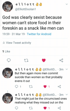 Android, Food, and God: elliott  @ElliottDoolan1  God was clearly sexist because  women can't store food in their  foreskin as a snack like men can  19:59 31 Mar 19 Twitter for Android  ll View Tweet activity  1 Like  lliott @ElliottD... 3m  But then again more men commit  suicide than women so that probably  evens it out  e l ї ї о t t J J @ElliottD.. . 3m  That might just be the circumcised ones  realising what they missed out on tho Title