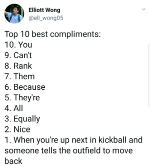 Best, Nice, and Back: Elliott Wong  @ell_wong05  Top 10 best compliments:  10. You  9. Can't  8. Rank  7. Them  6. Because  5. They're  4. All  3. Equally  2. Nice  1. When you're up next in kickball and  someone tells the outfield to move  back Or softball