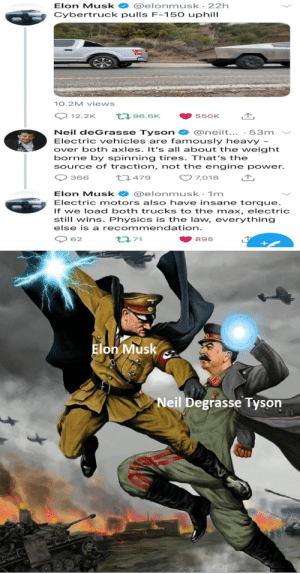 Neil deGrasse Tyson, Power, and Dank Memes: Elon Musk @elonmusk 22h  Cybertruck pulls F-150 uphill.  10.2M views  12.2K  396.6K  550K  Neil deGrasse Tyson @neilt...  Electric ehicles are famously heavy -  over both axles. It's all about the weight  borne by spinning tires. That's the  source of traction, not the engine power.  53m  7,018  479  366  Elon Musk  @elonmusk - 1m  Electric motors also have insane torque.  If we load both trucks to the max, electric  still wins. Physics is the law, everything  else is a recommendation.  ta71  62  895  Elon Musk  Neil Degrasse Tyson tyson vs musk