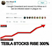 Africa, Memes, and News: Elon Musk  @elonmusk  Segui  I bought Greenland and moved it to Africa so it  can be infected easier in plague inc.  22:15 25 ut 2018  612 Retweet 7331 Mi piace  9225 ロ612 7331  圈靂團睡。  Live  Breaking News  TESLA STOCKS RISE 300% 30-minute-memes: Thank you Elon, very cool