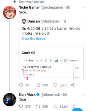 Elon Musk is a true memer: Elon Musk is a true memer