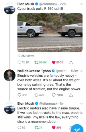 Neil deGrasse Tyson, Power, and Physics: @elonmusk 22h  Cybertruck pulls F-150 uphill  Elon Musk  10.2M views  12.2K  L96.6K  550K  Neil deGrasse Tyson  Electric vehicles are famously heavy -  @neilt... 53m  over both axles. It's all about the weight  borne by spinning tires. That's the  source of traction, not the engine power.  t1.479  366  7,018  @elonmusk. 1m  Electric motors also have insane torque.  If we load both trucks to the max, electric  still wins. Physics is the law, everything  Elon Musk  else is a recommendation.  t71  895  62 Big talks