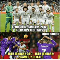 Memes, Real Madrid, and Troll: Emira  Emirate  mirar  Emira  irate  #rmST  APRIL 2016 JANUARY 201l  400 GAMES, O DEFEATS  Troll Football  RONALDO  15TH JANUARY 2017 18TH JANUARY:  42 GAMES, 2 DEFEATS The downfall of Real Madrid 😥 🔺LINK IN OUR BIO!! 😎🔥