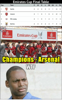 Arsenal won the cup because they brought the ball https://t.co/lsX6T5ZDbt: Emirates Cup Final Table  Pos  Team  PWDLGS GA Pts  Sevilla  2 2 0 0 3 +2 6  2  Arsenal  2 1 06 4 +2 3  3  RB Leipzig  2 1 02 1 +1 3  面  4  Benfica  2 0 0 2 27-5 0  @TrollFootball  Emirates  Emirates Cup  Emirates  2017  Em ate  Era  FIV  Emirate  Champions- Arsenal  WTF Arsenal won the cup because they brought the ball https://t.co/lsX6T5ZDbt
