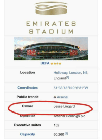 "Who did this? 😂 https://t.co/QU8m5dqpS2: EMIRATES  S TA DIUM  UEFA  Location  Holloway, London, N5,  England  51 33'18""N 0°6'31""W  e Arsenal  Jesse Lingard  Arsenal Holaings plc  152  60,260 12]  Coordinates  Public transit  Owner  Executive suites  Capacity Who did this? 😂 https://t.co/QU8m5dqpS2"