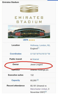 "😂😂😂 https://t.co/kXZwlaFSB5: Emirates Stadium  EMIRATE S  STADIUM  UEFAx  Location  Holloway, London, N5,  Englandll  51°33'18""N 0°6'31""W  Coordinates  Public transit  e Arsenal  Owner  Jesse Lingard  perator  Arsenal FHloldings plc  Executive suites  152  Capacity  60,260 12]  Record attendance  60,161 (Arsenal vs  Manchester United, 3  November 2007)13] 😂😂😂 https://t.co/kXZwlaFSB5"