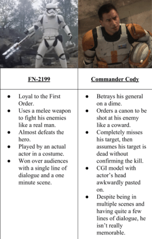 Head, Target, and Canon: EN-2199  Loyal to the First  Order  Uses a melee weapon  to fight his enemies  like a real man  Almost defeats the  hero  » Betrays his general  on a dime  » Orders a canon to be  shot at his enemy  like a coward  » Completely misses  his target, then  assumes his target is  dead without  confirming the kill  » Played by an actual  actor in a costume  » Won over audiences  with a single line of  dialogue and a one  minute scene  » CGI model with  actor's head  awkwardly pasted  on  » Despite being iin  multiple scenes and  having quite a few  lines of dialogue, he  isn't really  memorable Sequel mooks  Prequel mooks