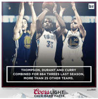 Facts, Sports, and Cold: EN ST  SEN SM  ARRO  ARRIO  THOMPSON, DURANT AND CURRY  COMBINED FOR 864 THREES LAST SEASON,  MORE THAN 25 OTHER TEAMS.  2016 COORS BREWING CO., GOLDEN, CO  Coors LIGHT  COLD HARD FACT  br  GREAT B  GREAT RESPONSIBILITY The splash zone just got bigger. ClimbOn