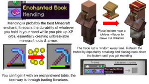 Minecraft, Best, and Book: Enchanted Book  Mending  Mending is probably the best Minecraft  enchant. It repairs the durability of whatever  you hold in your hand while you pick up XP  orbs, essentially creating unbreakable  minecraft tools & armor.  Place lectern near a  jobless villager to  make it a librarian  The trade list is random every time. Refresh the  trades by repeatedly breaking and placing back down  the lectern until you get mending  Librarian Novice  Trades  Enchanted Book  Mending  You can't get it with an enchantment table, the  best way is through trading librarians. Mending OP
