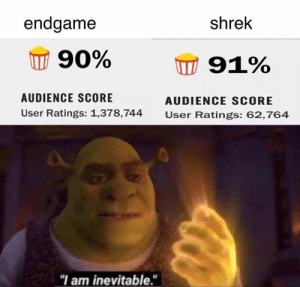 "endgame: endgame  shrek  90%  91%  AUDIENCE SCORE  AUDIENCE SCORE  User Ratings: 1,378,744  User Ratings: 62,764  ""I am inevitable."""