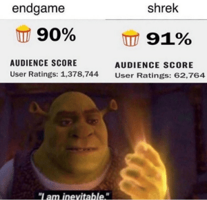 "srsfunny:  Mah Swamp Now Thanos: endgame  shrek  90%  91%  AUDIENCE SCORE  AUDIENCE SCORE  User Ratings: 1,378,744  User Ratings: 62,764  ""I am inevitable."" srsfunny:  Mah Swamp Now Thanos"