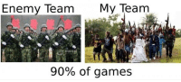 Every freakin' time: Enemy Team  My Team  90% of games Every freakin' time