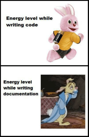 Im only 20% done with this documentation, and Im already procrastinating with memes: Energy level while  writing code  Energy level  while writing  documentation Im only 20% done with this documentation, and Im already procrastinating with memes