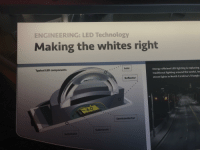 Energy, Technology, and World: ENGINEERING: LED Technology  Making the whites right  Typical LED components  Lens  Energy-efficient LED lighting is replacing  traditional lighting around the world, inc  street lights in North Carolina's Triangle  Reflector  Semiconductor  Submount  Substrate