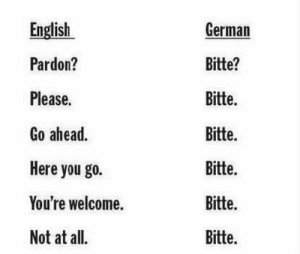 English, German, and All: English  German  Bitte?  Bitte.  Bitte.  Bitte.  Bitte.  Bitte.  IS  Pardon?  Please.  Go ahead.  Here you go.  You're welcome.  Not at all.