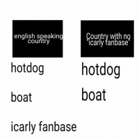 Anime, Black Lives Matter, and Funny: english speaking  courntry  ou  icarly fanbase  hotdoghotdoa  boat  icarly fanbase  otd0g  boat 💿c ★ Follow my personal and shitpost @peckphillip @spingus_fleeb _______________________________ - - - - meme furry dankmeme overwatch memes cringe vaporwave anime gay dankmemes lol trump weaboo filthyfrank bepis benis boi blacklivesmatter lol edgy wtf filthyfrank lmao haha funny 2017