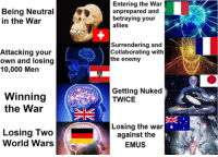 Expanding Brain: War Edition: Entering the War  Being Neutral  unprepared and  in the War  betraying your  allies  Surrendering and  Collaborating with  Attacking your  the enemy  own and losing  10,000 Men  Getting Nuked  Winning  TWICE  the War  Losing the war  T.  Losing Two  against the  World Wars  EMUS Expanding Brain: War Edition