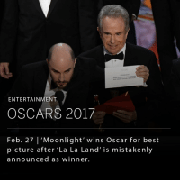 "Ali, Makeup, and Memes: ENTERTAINMENT  OSCARS 2017  Feb. 27 'Moonlight' wins Oscar for best  picture after 'La La Land' is mistakenly  announced as winner Roughly two minutes after Hollywood musical La La Land was named best picture at Sunday's 89th Academy Awards, a stunning turn of events occurred that surely brought a smile to Steve Harvey's face. Best picture presenters Faye Dunaway and Warren Beatty somehow got Emma Stone's best actress card instead of the right one, and it was in fact the arthouse darling Moonlight that won the award. Pricewaterhousecooper LLP has accepted the blame and apologzed for the gaffe. The firm has been involved with the Oscar's for 83 years and issued a statement saying they are investigating the matter. Moonlight won 3 awards total while La La Land won 6. _ These are the winners of the 89th annual Academy Awards: Best Picture: ""Moonlight"" Actor: Casey Affleck, ""Manchester by the Sea"" Actress: Emma Stone, ""La La Land"" Supporting Actor: Mahershala Ali, ""Moonlight"" Supporting Actress: Viola Davis, ""Fences"" Animated Feature: ""Zootopia"" Cinematography: ""La La Land"" Costume Design: ""Fantastic Beasts and Where to Find Them"" Direction: Damien Chazelle, ""La La Land"" Documentary Feature: ""O.J.: Made in America"" Documentary Short: ""The White Helmets"" Film Editing: ""Hacksaw Ridge"" Foreign Language Film: ""The Salesman"" Makeup and Hairstyling: ""Suicide Squad"""