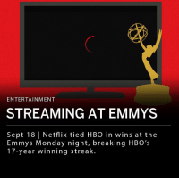 "Netflix won 23 awards at the Emmys Monday night, tying with HBO. HBO has taken home the most Emmys each year for the past 17 years. Last night's show marks the first time a tech or streaming company won as many categories as a television broadcaster at an awards show. Fellow streaming services Amazon and Hulu both received awards for best series in separate categories Monday night. ___ Netflix debuted its first original series, ""House of Cards"" just five years ago.: ENTERTAINMENT  STREAMING AT EMMYS  Sept 18 