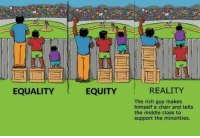 Memes, Equalizer, and The Middle: EQUALITY  EQUITY  REALITY  The rich guy makes  himself a chair and tells  the middle class to  support the minorities.