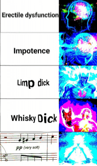 Erectile dysfunction  Impotence  Limp dick  Whisky Dick  Pp (very soft)