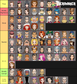 Ace Attorney Trilogy Characters Morality Tier List: ERMAKER  Pure  Morally  Righteous  Moral  Neutral  Immoral  Morally  Corrupt  Morally  Defic ient Ace Attorney Trilogy Characters Morality Tier List