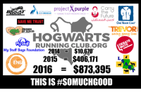 Broomstick, Club, and Homeless: ERSAT project  purple  Carr  BIRDRESCUE RUNNING TO BEAT PANCREATIC CANCER  the  INTERNATIONAL  Future  SAVE ME TRUST  ONE WARM CoAT  TREMOR  FRIENDS  OF SCALES  saving young lives  HOGWARTS  M Stuff  RUNNING CLUB ORG  My Stuff Bags Foundation  2014  E $10,670  2015  $406,171  L  EN  2016  $873,395  THIS ISHSOMUCHGOOD SHARE THIS POST!  Witches and Wizards of Hogwarts Running Club, two years ago today, you raised $10,670 for Dana-Farber and the Jimmy Fund as the result of our efforts in 2014. In 2015, you donated a total of $406,171 to our charity partners that year.  2016 was an absolutely incredible year and, combined with what has already been distributed, this is what YOU did in 2016:  Project Purple: 6,838 registrations + shirts = $133,693.52 My Stuff Bags Foundation: 6,780 registrations + shirts = $127,469.63 Carry The Future: 6,209 registrations + shirts = $125,846.25 END7: 5,845 registrations + shirts = $93,397.49 One Warm Coat: 5,971 registrations + shirts =$85,516.33 International Bird Rescue: 5,853 registrations + shirts = $51,033.07 Save Me Trust: 5,853 registrations + shirts = $50,614.92 Big Cat Rescue: 5,853 registrations + shirts = $50,583.07 Friends of Scales Reptile Rescue: 5,853 registrations + shirts = $50,485.61  When you include one-time donations to Debate Mate ($35,517), Louisiana State Animal Response Team - LSART ($6,702), and The Trevor Project ($62,535), the total #somuchgood for 2016 is...drumroll, please...     $873,394.87 for our charity partners!!      And when you consider the 18,000 scarves for the homeless, over a thousand donations to animal shelters, and more than $250,000 worth of donations for Syrian refugees, YOU were a critical part of well over A MILLION DOLLARS for dozens of incredible charities.   Say what you will, but YOU did this. YOU made this happen.     And we want you to tell the world! In return, we are going to give three FREE registrations for the first event of 2017 (only one week away!) to those who do all three the following:  1. Like this post 2. Share this post on your FB page telling your friends and family that YOU were part of doing #somuchgood for charity! AND 3. Comment on this post and let us know you shared  Like/Share/Comment before Wednesday at midnight to be entered. We'll announce the winners on Thursday, January 5th during our LIVE announcement of Event #1.  The announcement will be done via Facebook Live in the HRC Great Hall at 5:30 PM (Eastern) from the back patio of the Three Broomsticks at Universal Studios in Orlando!   Finally, thank you.  Thank you for caring.  Thank you for working towards a better life for yourself and a better world for everyone...for believing that a bunch of crazed Potterheads can and WILL change the world...one mile at a time.