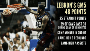 @espn 48 PTS 29 of Cavs last 30 And the game winner https://t.co/OeRjhkkfcZ: @espn 48 PTS 29 of Cavs last 30 And the game winner https://t.co/OeRjhkkfcZ