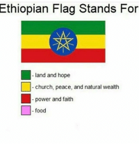 Church, Food, and Memes: Ethiopian Flag Stands For  land and hope  church, peace, and natural wealth  power and faith  - food