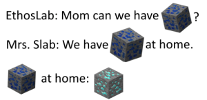 Food, Blue, and Home: EthosLab: Mom can we have  at home.  Mrs. Slab: We have  at home: blue shiny rocks = lava food
