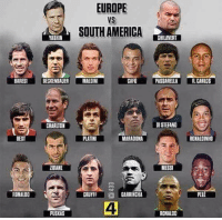 America, Best, and Europe: EUROPE  VS  SOUTH AMERICA  YASHIN  CHILAVERT  BAREI BECKENBAUER MALOINI  CAFU  | PASSARELLA 1.1 R. CARLOS  CHARLTON  DISTEFAND  BEST  PLATINI  MARADONA  RONALDINHO  ZIDANE  ME8SI  RONALDO  CRUYFF I  BARRINCHA  PELE  4  PUSKAS  RONALDD Europa vs Sudamérica, ¿Quién gana?