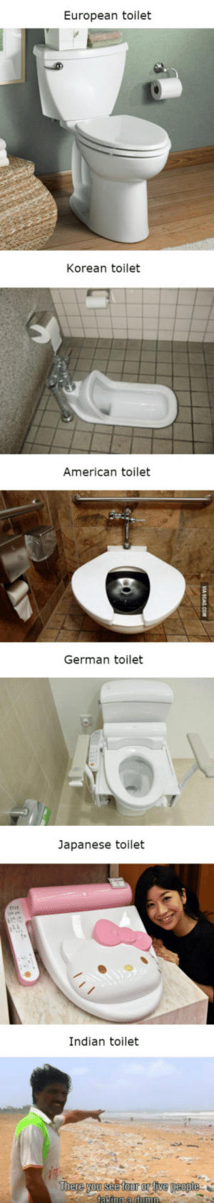 American, World, and Korean: European toilet  Korean toilet  American toilet  8  German toilet  Japanese toilet  封殕  Indian toilet  There you see four or ftve people Toilets around the world