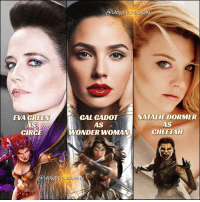 Bones, Memes, and Whip: EVA GREEN  AS  CIRCE  1 GAL GADOT  NATALIE DORMER  AS  AS  CHEETAH  WONDER WOMAN FAN CAST Friday! Who I would like to see play two of Wonder Woman's deadliest foes! EvaGreen as Crice NatalieDormer as Cheetah Who would you pick for future installments in the Wonder Woman franchise? * EVA GREEN as CIRCE Circe is an ancient, goddess-level immortal sorceress with virtually limitless incredible magical power. Her most popular ability is her power to alter the forms of mortal men, turning them into various sorts of animals called Beastiamorphs. In this state, they obey her every command. Her other powers include matter transmogrification, reality alteration, illusion casting, teleportation, mind control, magical blasts, magical shields as well as limited clairvoyance. * NATALIE DORMER as CHEETAH Barbara Minerva possesses great flexibility, superior speed, dexterity, balance control (capable of clinging to walls for brief periods) and enhanced tracking skills which includes night vision. She is a ruthless fighter, performing contortionist-type feats with cunning precision. She can use her tail as a deadly whip. Her claws are retractable and razor sharp. Her fangs can break bone and her bite releases an infectious strain of the cheetah virus! *** @nataliedormer