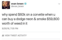 No need to be wasteful: evan breen  @evan breen  why spend $60k on a corvette when u  can buy a dodge neon & smoke $59,800  worth of weed in it  9/30/16, 7:05 PM  I VIEW TWEET ACTIVITY No need to be wasteful