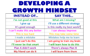 great-quotes:  [Image] develop a mindset of constant growthMORE COOL QUOTES!: EVELOPING A  GROWNTH MINDSET  INSTEAD OF...  I'm not good at this  I give up  It's good enough  I can't make this any better  This is too hard  I made a mistake  I just can't do this  I'll never be that smart  Plan A didn't work  My friend can do it  SAY THIS  What am I missing?  I'll use a different strategy  Is this really my best work?  I can always improve  This may take some time  Mistakes help me to learn  I am going to train my brain  I will learn how to do this  There's always Plan B  I will learn from them great-quotes:  [Image] develop a mindset of constant growthMORE COOL QUOTES!