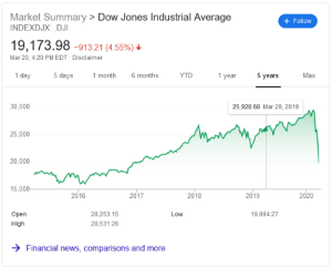 Even the markets are trying to forget the Trump era.: Even the markets are trying to forget the Trump era.