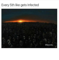 Every 5th like gets infected .... Be honest Did you get infected ??????? . 🔥I love red pandas🔥 🐼Follow my back up🐼 🎋@Evil._.Kermit🎋 📝Credit goes to:@spooky 〰〰〰〰〰〰〰〰〰〰〰〰〰〰〰〰〰〰 ❤️Double tap for more❤️ 💎Use TwisttFTW if you're a real fan💎 😸Pls like-comment-share-repost😸 🚫Negativity and promoting = block🚫 〰〰〰〰〰〰〰〰〰〰〰〰〰〰〰〰〰〰 ❌Ignore tags❌ Like4like Like4follow Ps4 Xbox Mlg Memes Lmfao Comedy Callofduty Gamingmemes Codiw Mwr Gaming Codmemes Funny Funnymemes Codbo2 Treyarch KontrolFreek Grips Shop Controllers Redpandanation: Every 5th like gets Infected  @Spooky Every 5th like gets infected .... Be honest Did you get infected ??????? . 🔥I love red pandas🔥 🐼Follow my back up🐼 🎋@Evil._.Kermit🎋 📝Credit goes to:@spooky 〰〰〰〰〰〰〰〰〰〰〰〰〰〰〰〰〰〰 ❤️Double tap for more❤️ 💎Use TwisttFTW if you're a real fan💎 😸Pls like-comment-share-repost😸 🚫Negativity and promoting = block🚫 〰〰〰〰〰〰〰〰〰〰〰〰〰〰〰〰〰〰 ❌Ignore tags❌ Like4like Like4follow Ps4 Xbox Mlg Memes Lmfao Comedy Callofduty Gamingmemes Codiw Mwr Gaming Codmemes Funny Funnymemes Codbo2 Treyarch KontrolFreek Grips Shop Controllers Redpandanation