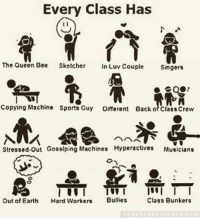 Have a close look guys... Which one among the below do you think suits you the best...?? :): Every Class Has  1  The Queen Bee  Sketcher  In Luv Couple  Singers  Copying Machine Sports Guy  Different Back of Class Crew  Stressed out Gossiping Machines Hyperactives Musicians  Out of Earth  Hard Workers  Bullies  Class Bunkers Have a close look guys... Which one among the below do you think suits you the best...?? :)