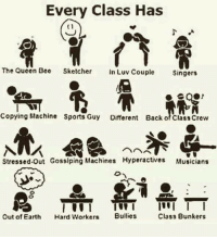 i agree :): Every Class Has  (1  The Queen Bee  Sketcher  In Luv Couple  Singers  Copying Machine Sports Guy Different Back of Class Crew  Ann  Stressed out Gossiping Machines Hyperactives  Musicians  On  Out of Earth  Hard Workers  Bullies  Class Bunkers i agree :)