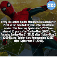 Batman, Memes, and Spider: Every live-action Spider-Man movie released after  2010 so far, debuted 10 years after all 3 Raimi  waS  released 10 years after Spider-Man (2002), 'The  Amazing Spider-Man 2' (2014) after 'Spider-Man 2  (2004); and 'Spider-Man: Homecoming' (2017)  after 'Spiderman 3'(2007). What is your favourite Spider-Man movie? - My other IG accounts @factsofflash @yourpoketrivia @webslingerfacts ⠀⠀⠀⠀⠀⠀⠀⠀⠀⠀⠀⠀⠀⠀⠀⠀⠀⠀⠀⠀⠀⠀⠀⠀⠀⠀⠀⠀⠀⠀⠀⠀⠀⠀⠀⠀ ⠀⠀--------------------- batmanvssuperman xmen batman superman wonderwoman deadpool spiderman hulk thor ironman marvel bluelantern theflash wolverine daredevil aquaman justiceleague homecoming homecoming wallywest tomholland redhood avengers zoom jasontodd andrewgarfield tobeymaguire like4like injustice2