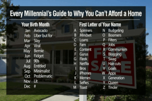 Fam, Goals, and Lit: Every Millennial's Guide to Why You Can't Afford a Home  First Letter of Your Name  A Spinners N Budgeting  B Mindset  C Loans  D Fam  E Content  F Gurus  G Fleek  H Netflix  Your Birth Month  Jan Avocado  Feb Uber but for  Mar Slay  Apr Viral  May Bernie  Jun Fidget  Jul 90s  Aug Entitled  Sep Minimalist  Oct Problematic  Nov Lit  Dec #  O Boomers  P Filters  Q Jobs  R Communism  S Blogging  U Hair cuts  T Swag  Bros  V Goals  iPhonesW Apps  K MemesX Generation  L Selfes  M Toast  Y Queen  Z Tinder syellowtails: autisticwolfesbrainisautistic:   goldenheartedrose:   bendingthewillow:  Minimalist Selfies  Viral communism.   Entitled Swag   Fidget blogging. Well, it's not wrong…