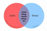 Garlic Bread, Garlic, and Reading-Meme: every  thing  Garlic  worth Bread  living  for  @GBMemes  hicb  read memes